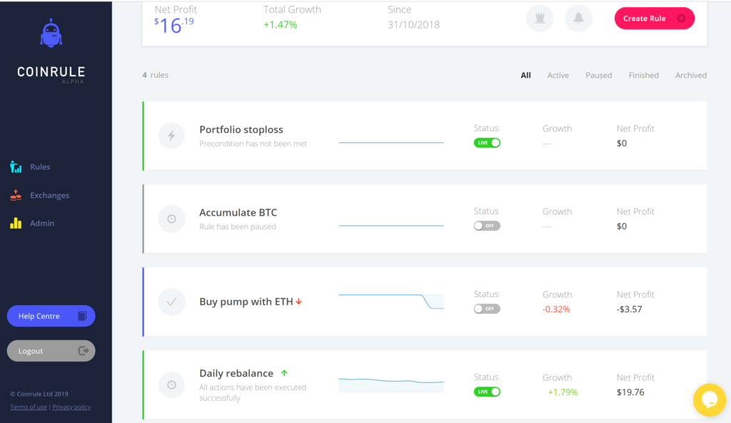 Dashboard for automated trading strategies