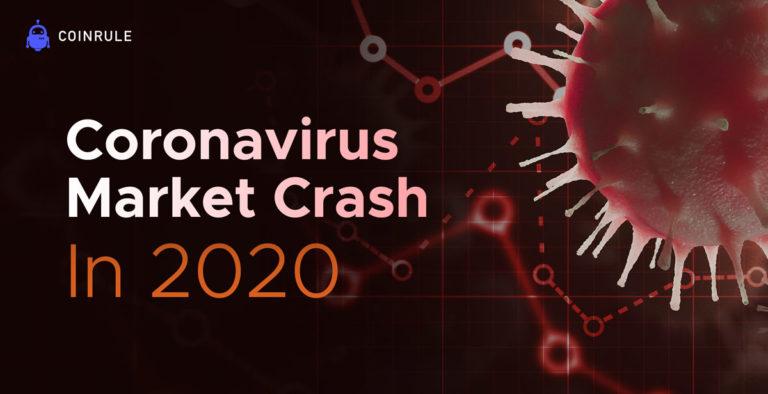 coronavirus market crash