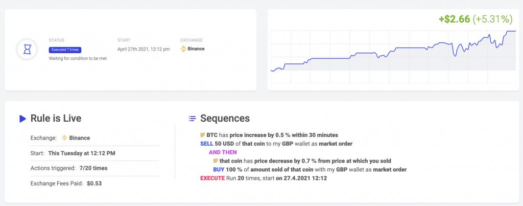 Bitcoin sideways trading