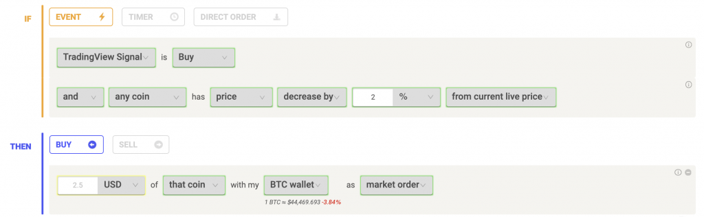 TradingView signals combined with Coinrule IFTTT logic