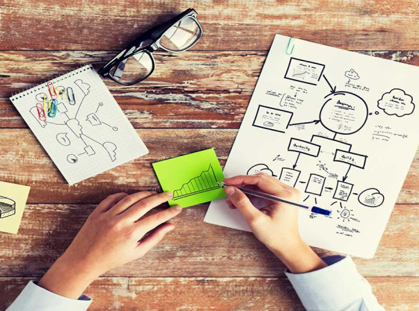 A Collaborative Roadmap